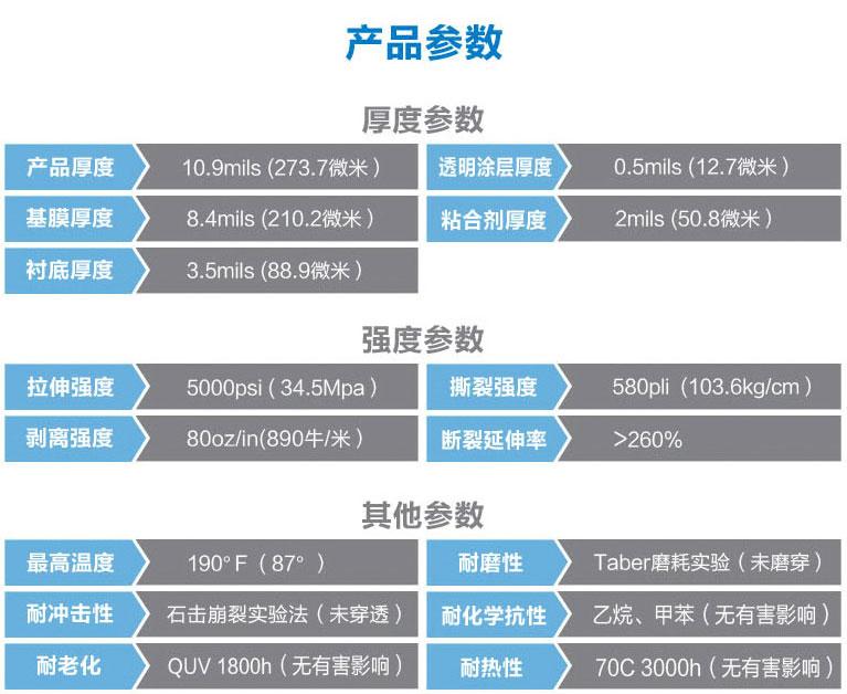 WINS赢膜铸造级汽车漆面保护膜H系列参数