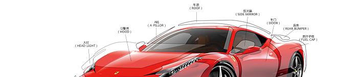 WINS赢膜铸造级汽车漆面保护膜